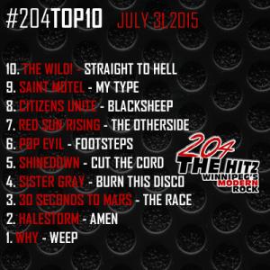 TOP 10 WEEP #1